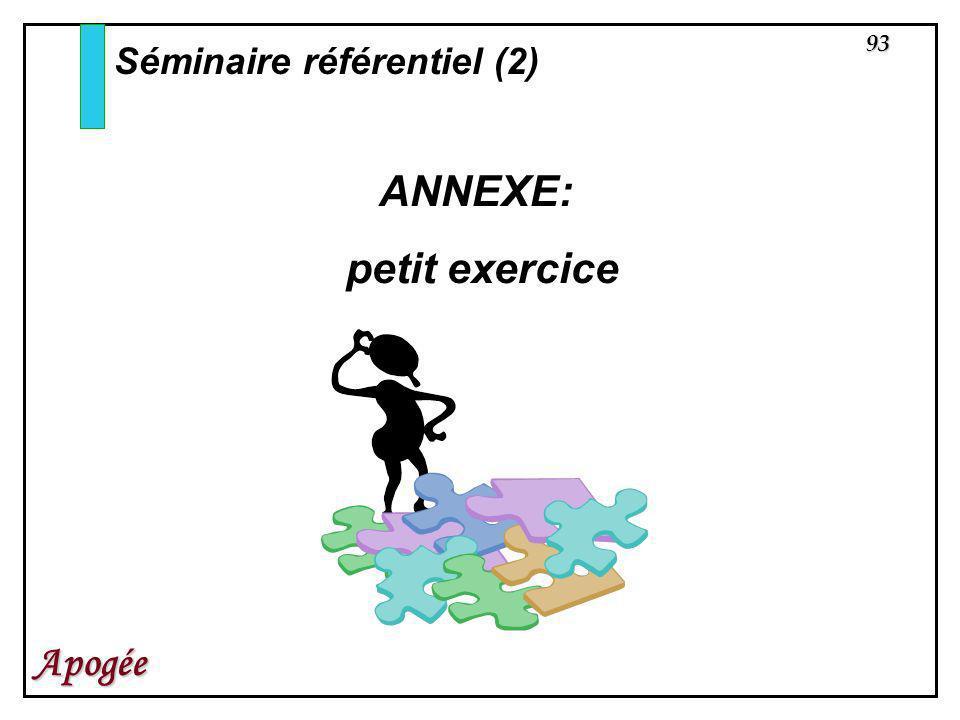 ANNEXE: petit exercice