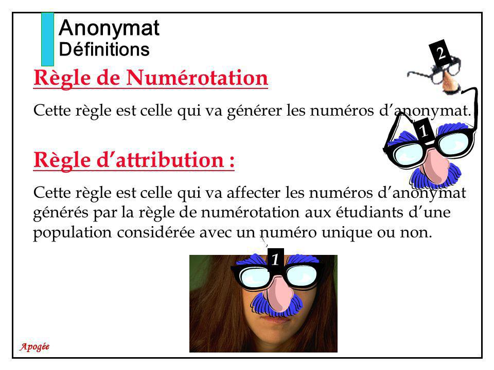 Anonymat Règle de Numérotation Règle d'attribution : Définitions 2