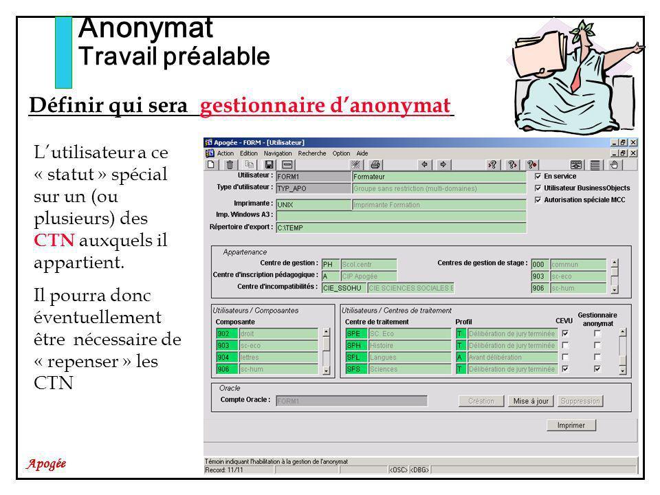 Anonymat Travail préalable Définir qui sera gestionnaire d'anonymat