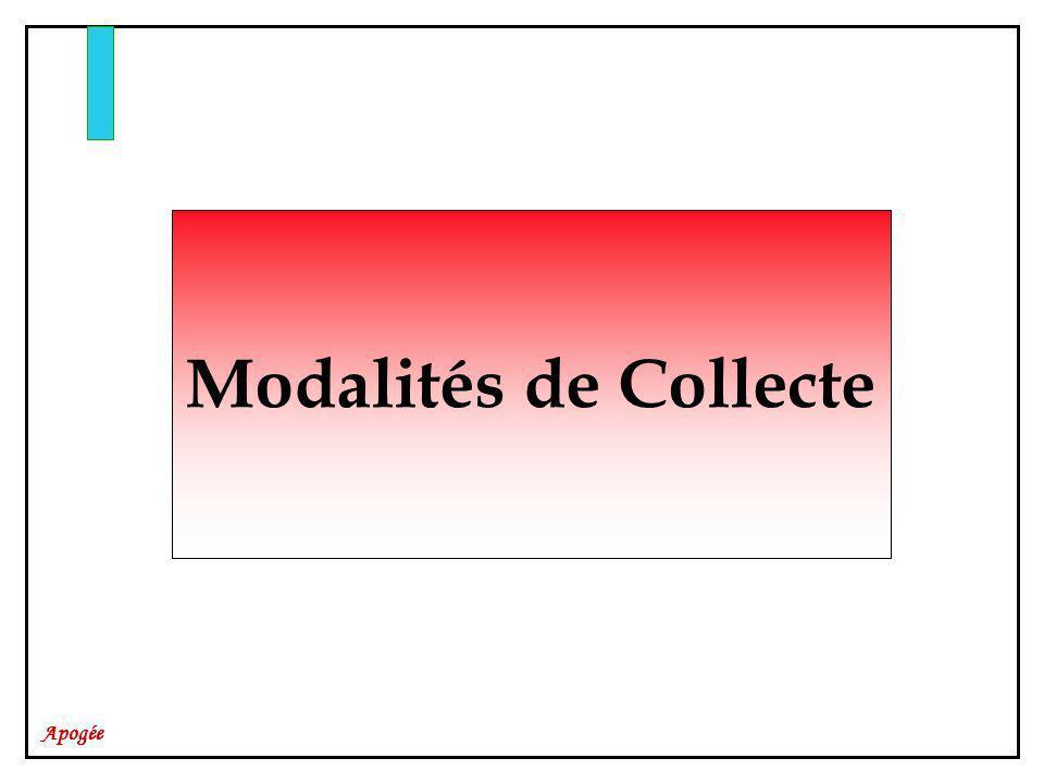 Modalités de Collecte