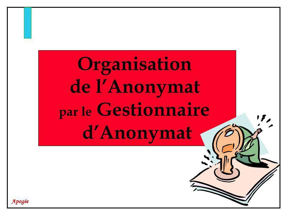 Organisation de l'Anonymat d'Anonymat