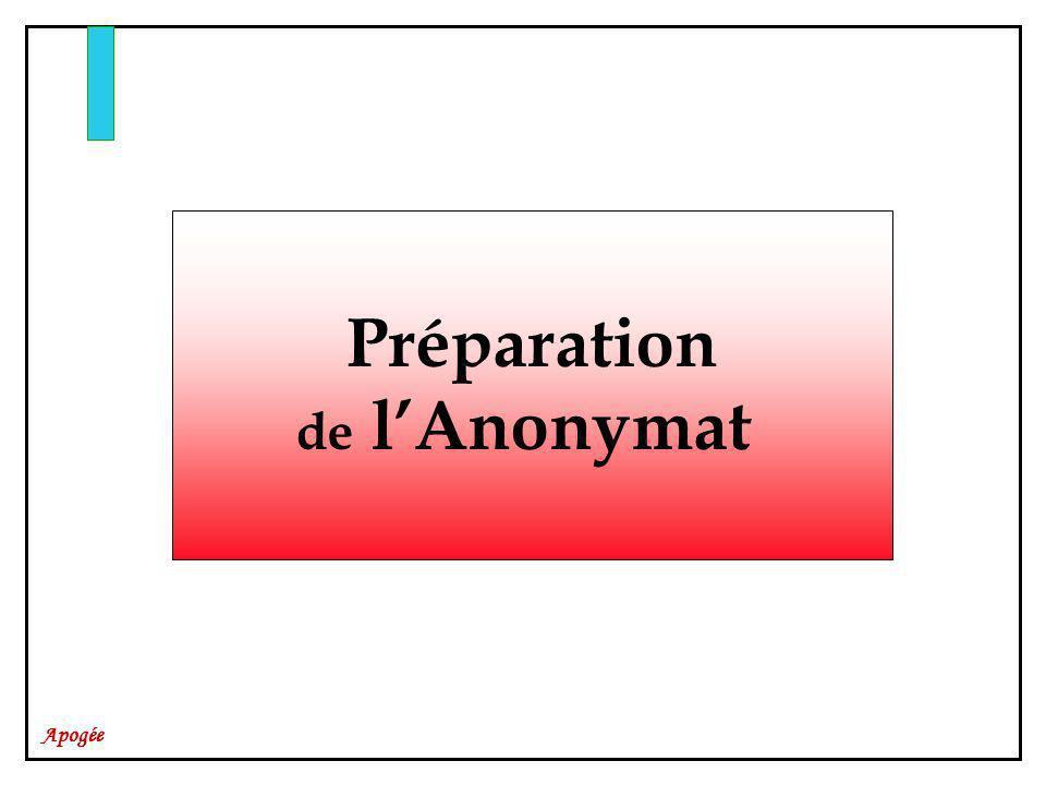 Préparation de l'Anonymat