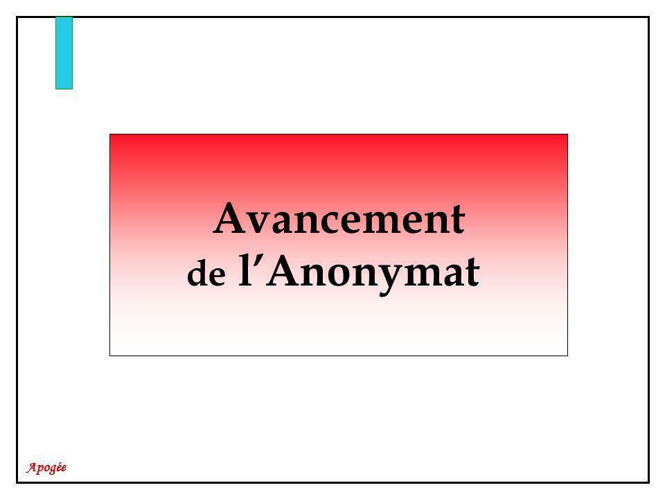 Avancement de l'Anonymat
