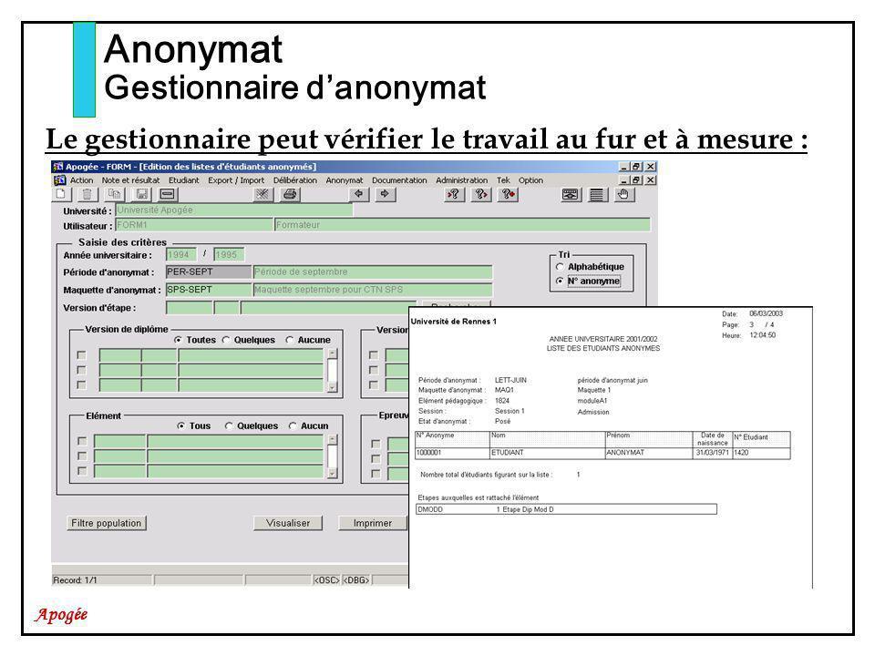 Anonymat Gestionnaire d'anonymat