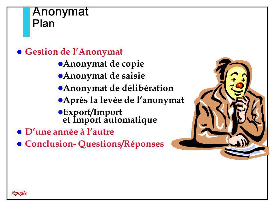 Anonymat Plan Gestion de l'Anonymat Anonymat de copie
