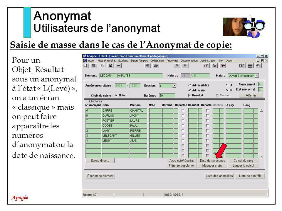 Anonymat Utilisateurs de l'anonymat 1