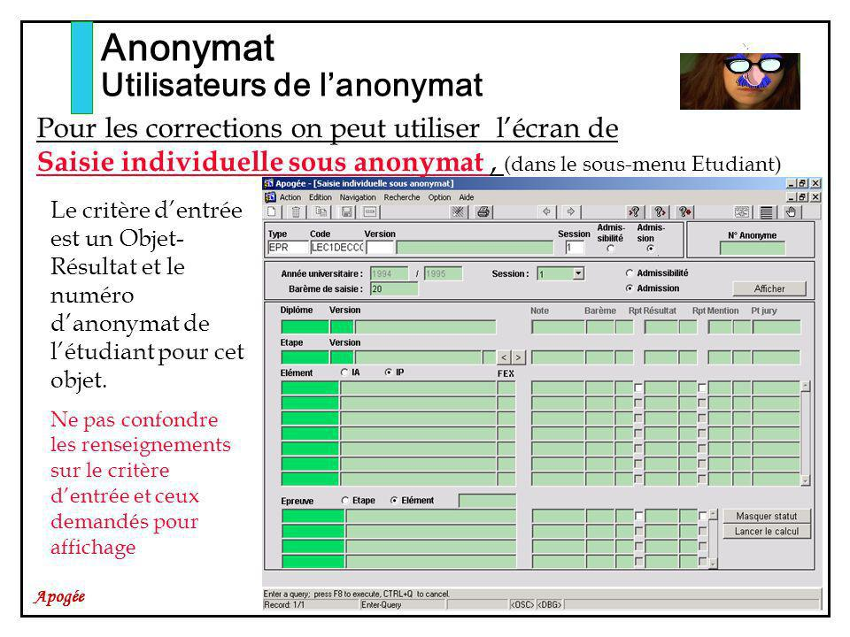 Anonymat Utilisateurs de l'anonymat