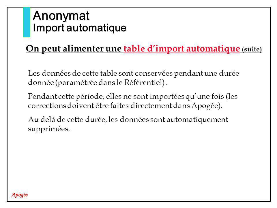 Anonymat Import automatique