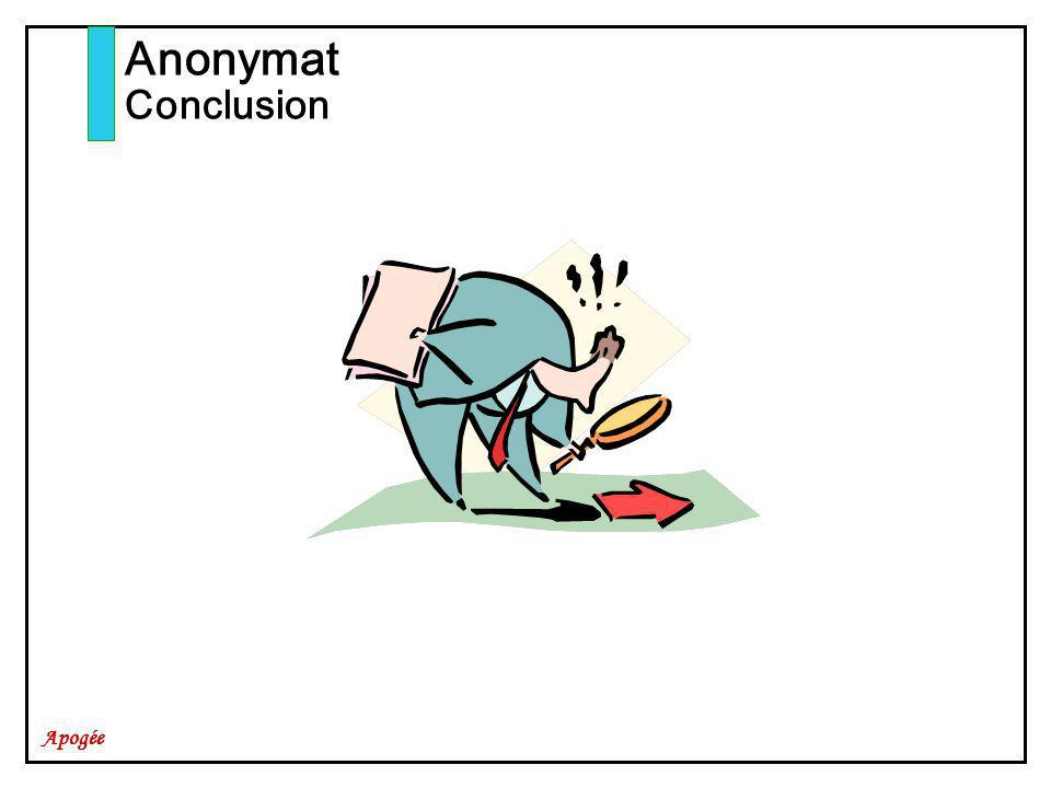 Anonymat Conclusion
