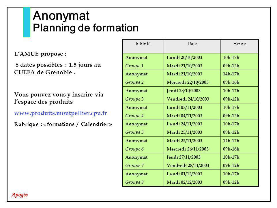 Anonymat Planning de formation L'AMUE propose :