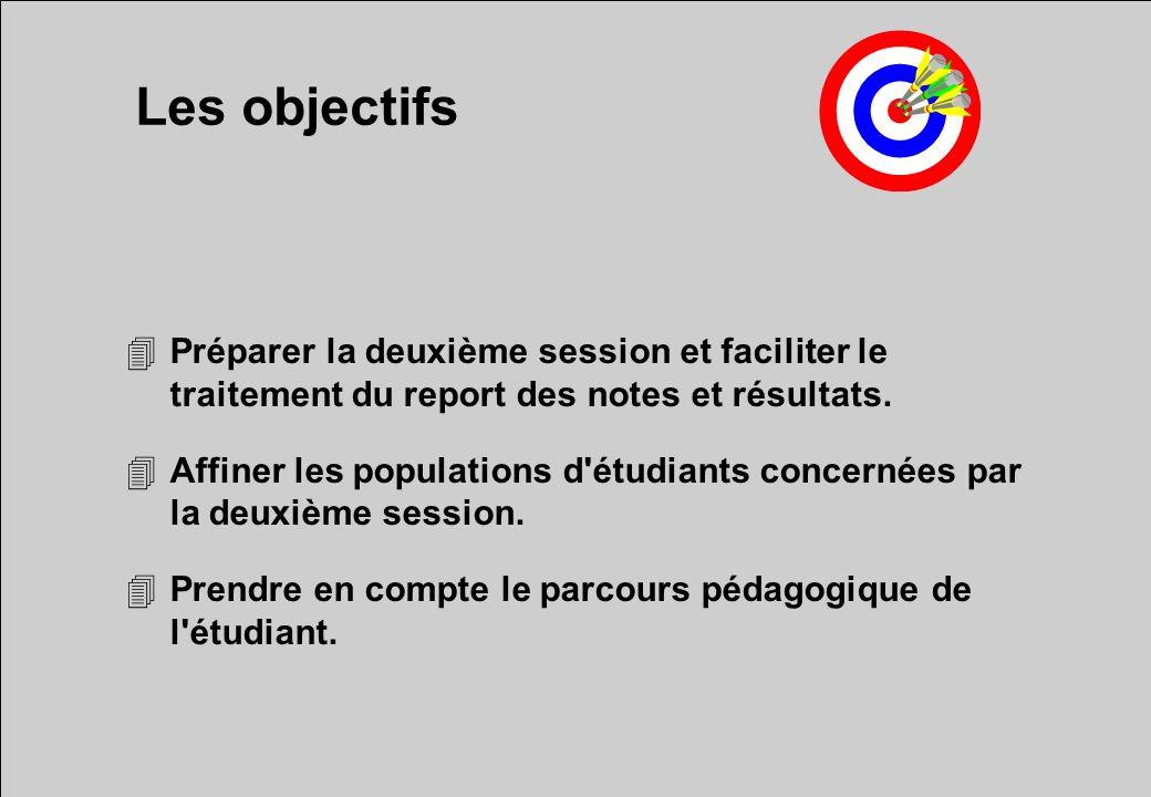 Les objectifs Préparer la deuxième session et faciliter le traitement du report des notes et résultats.