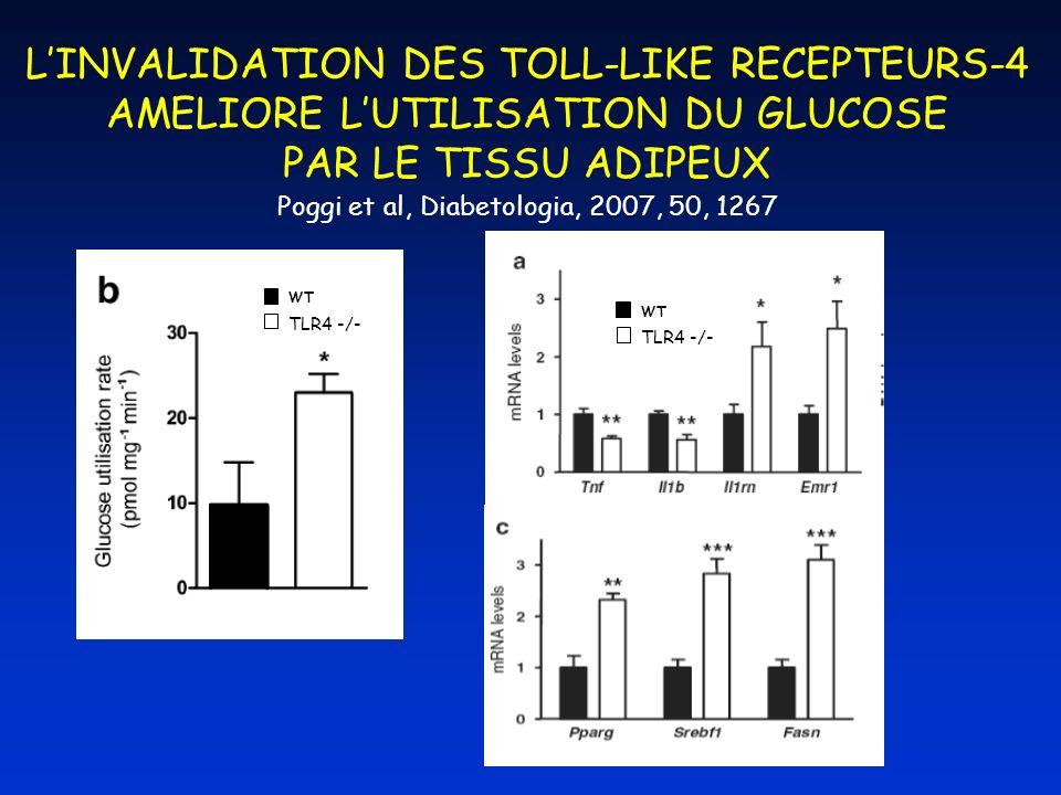 L'INVALIDATION DES TOLL-LIKE RECEPTEURS-4