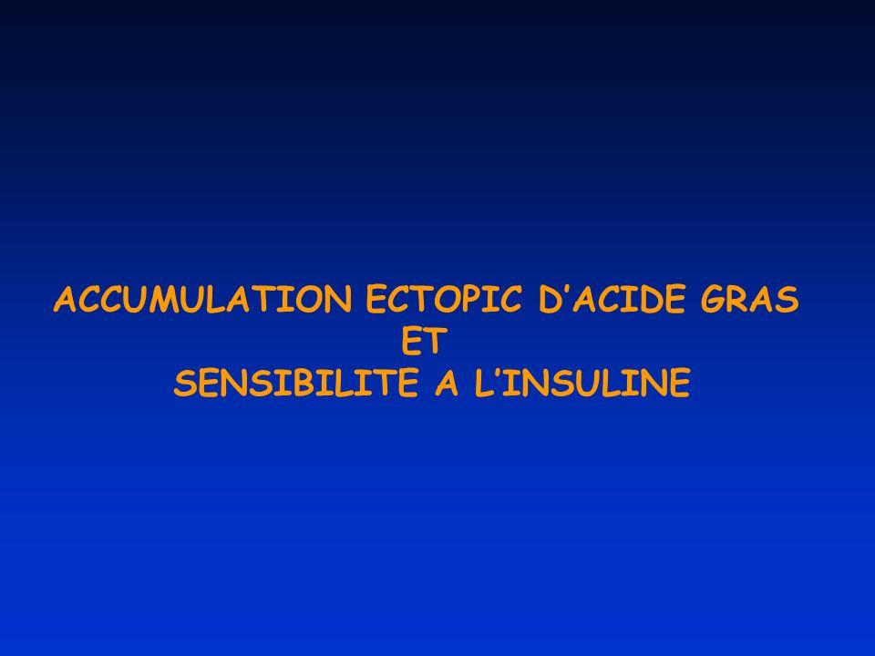 ACCUMULATION ECTOPIC D'ACIDE GRAS SENSIBILITE A L'INSULINE