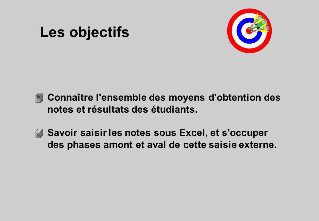 Les objectifs Connaître l ensemble des moyens d obtention des notes et résultats des étudiants.
