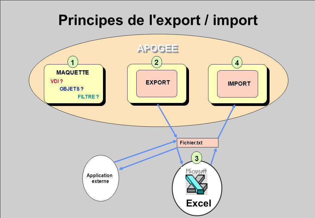Principes de l export / import