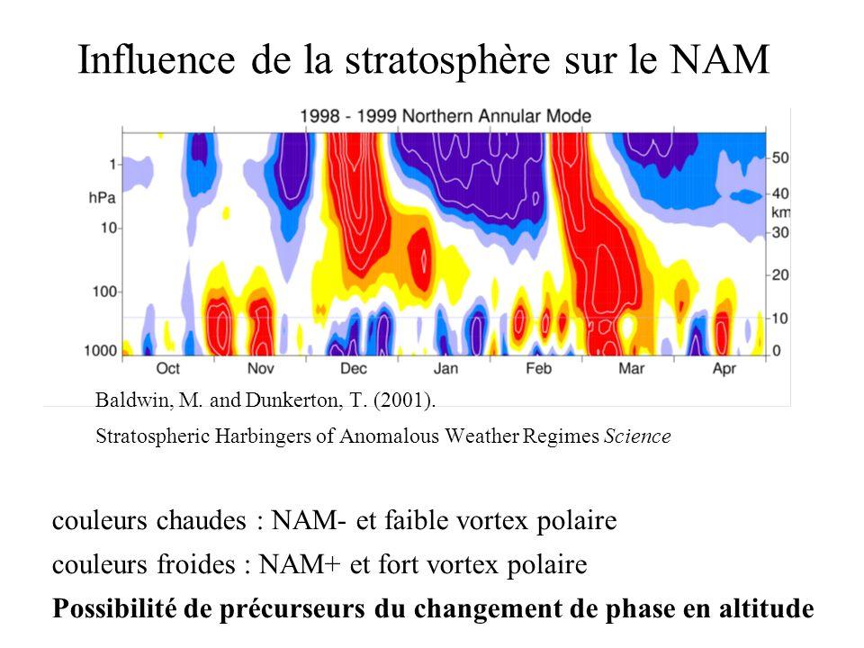 Influence de la stratosphère sur le NAM