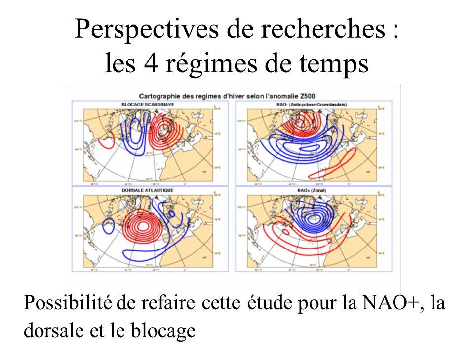 Perspectives de recherches : les 4 régimes de temps