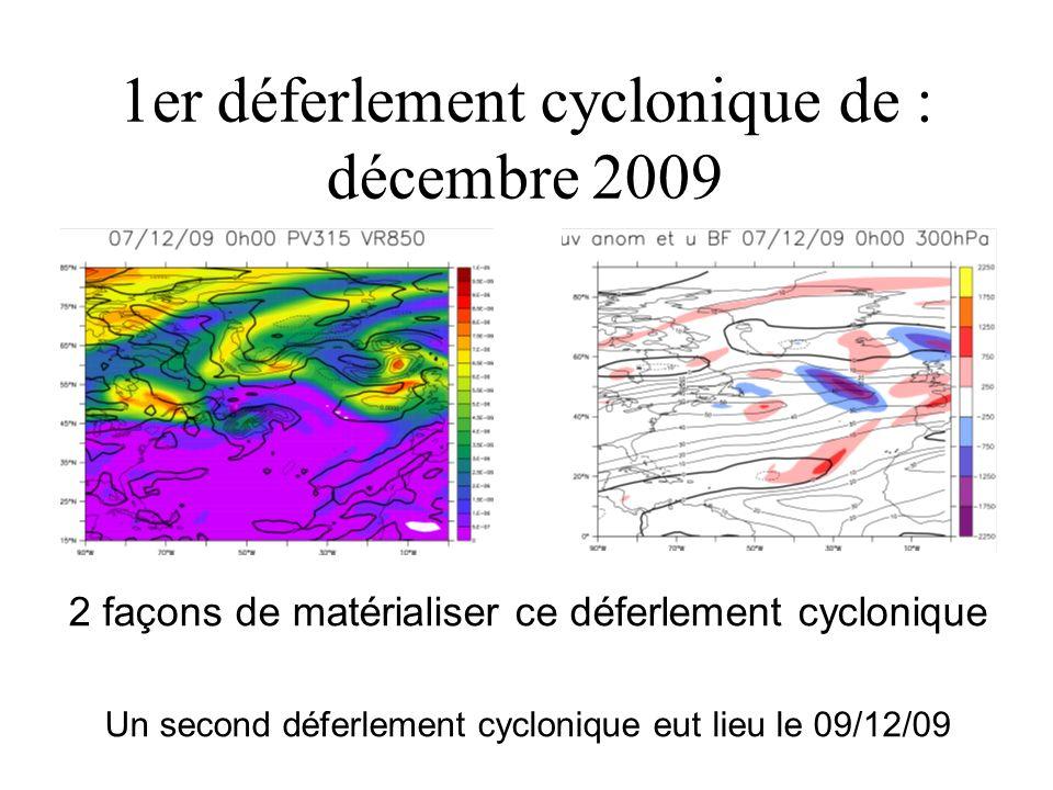 1er déferlement cyclonique de : décembre 2009