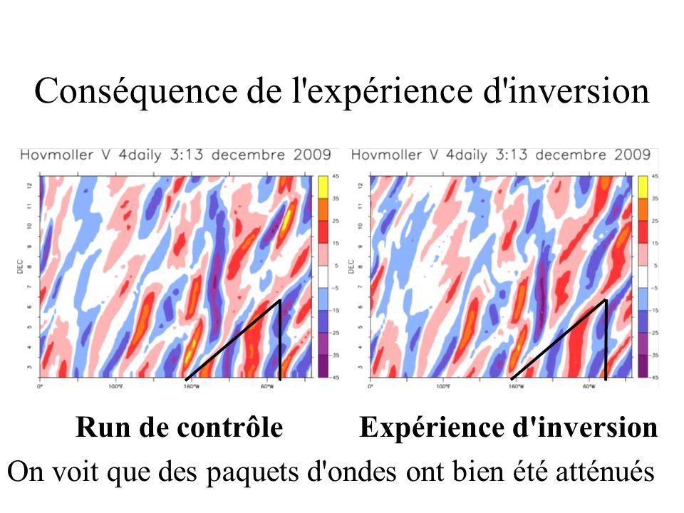 Conséquence de l expérience d inversion