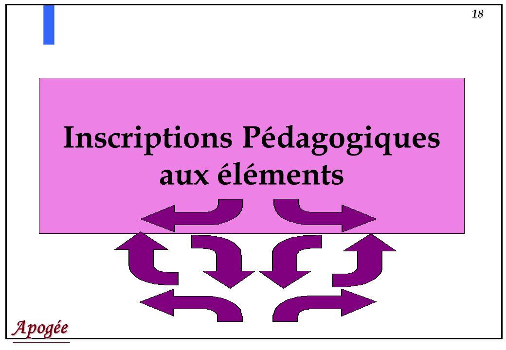 Inscriptions Pédagogiques