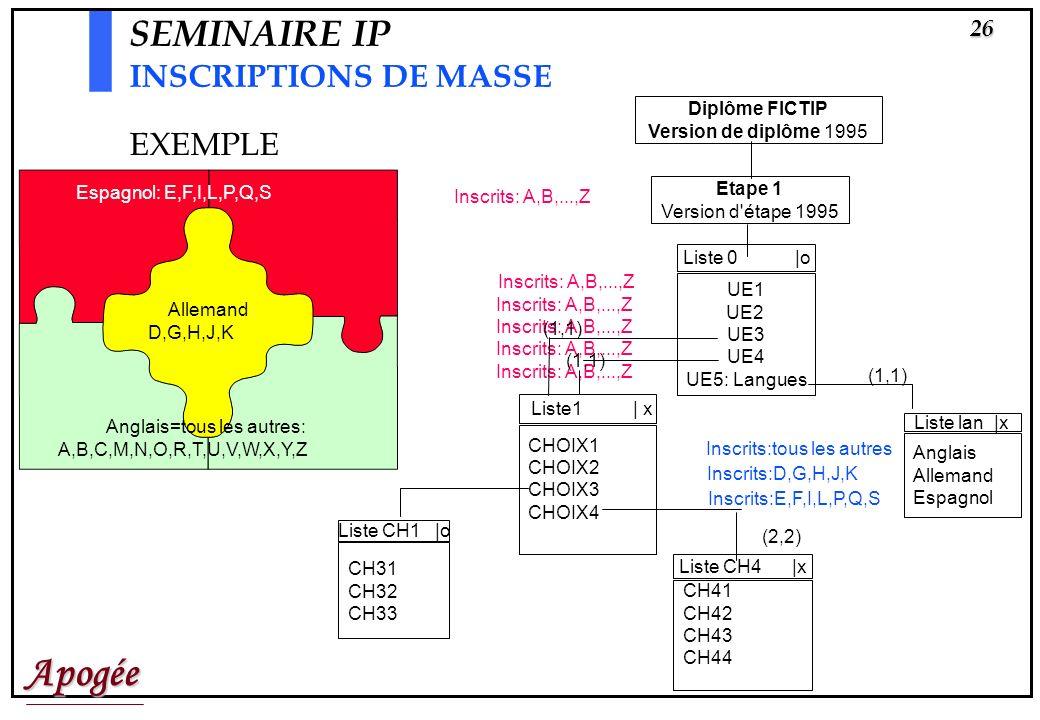 SEMINAIRE IP INSCRIPTIONS DE MASSE EXEMPLE Diplôme FICTIP