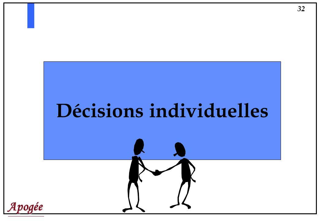 Décisions individuelles