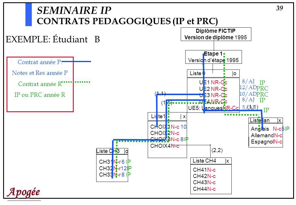 SEMINAIRE IP CONTRATS PEDAGOGIQUES (IP et PRC) EXEMPLE: Étudiant B