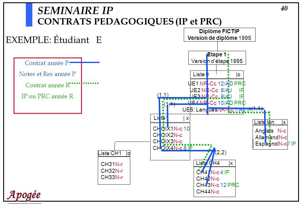 UE5: LanguesNR-Cc 7/AJ IP