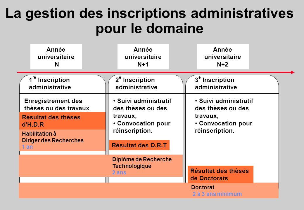 La gestion des inscriptions administratives pour le domaine