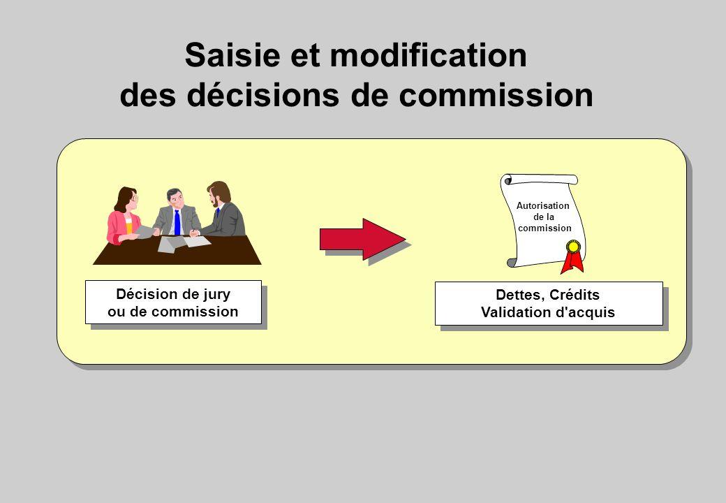 Saisie et modification des décisions de commission