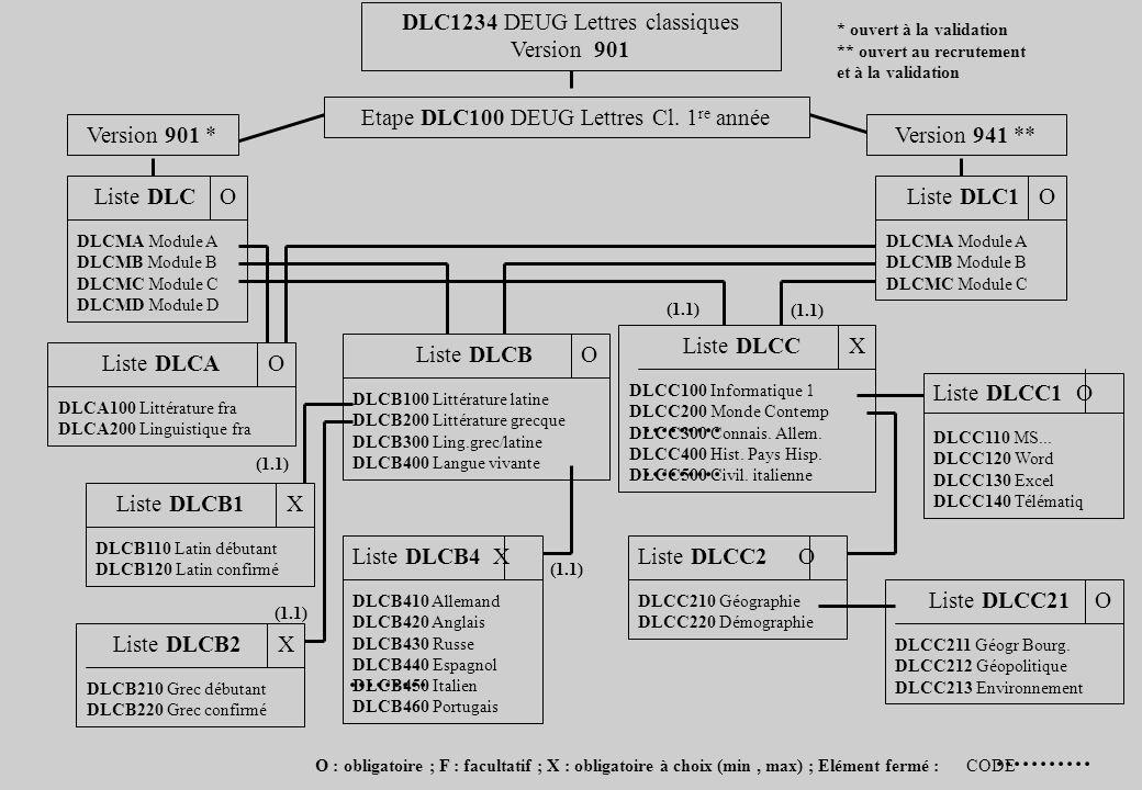 DLC1234 DEUG Lettres classiques Version 901