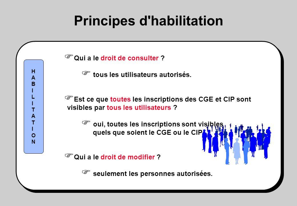 Principes d habilitation