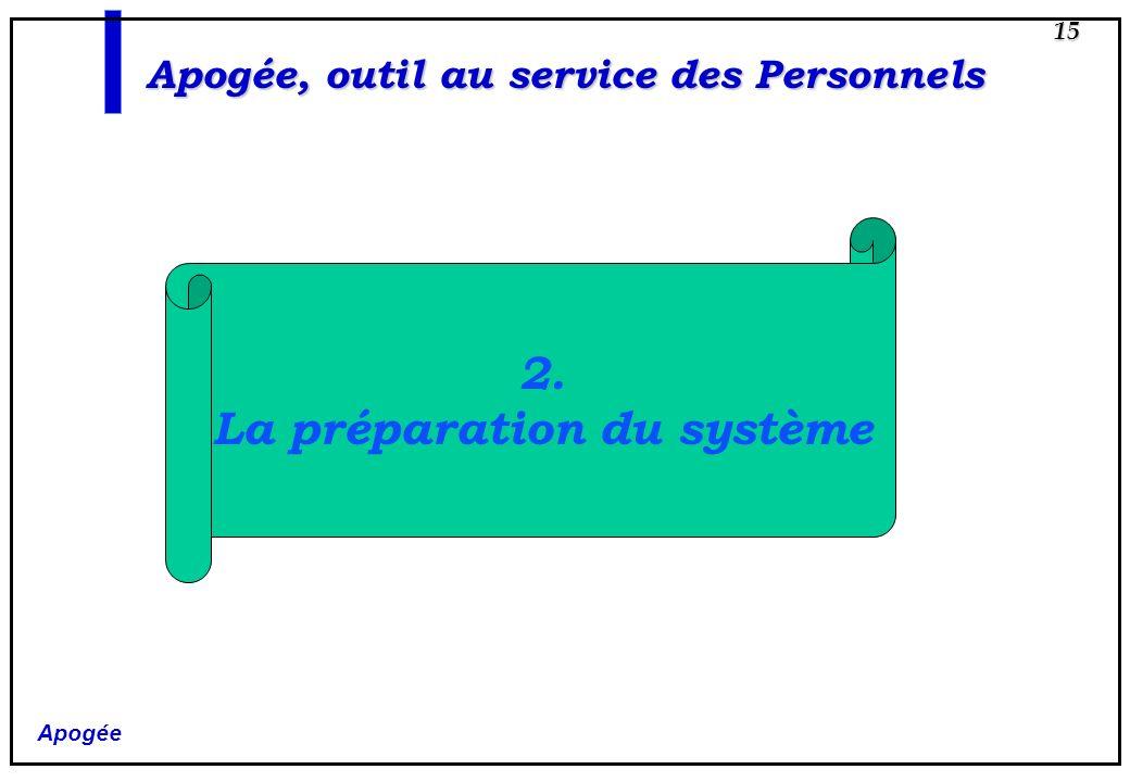 Apogée, outil au service des Personnels La préparation du système