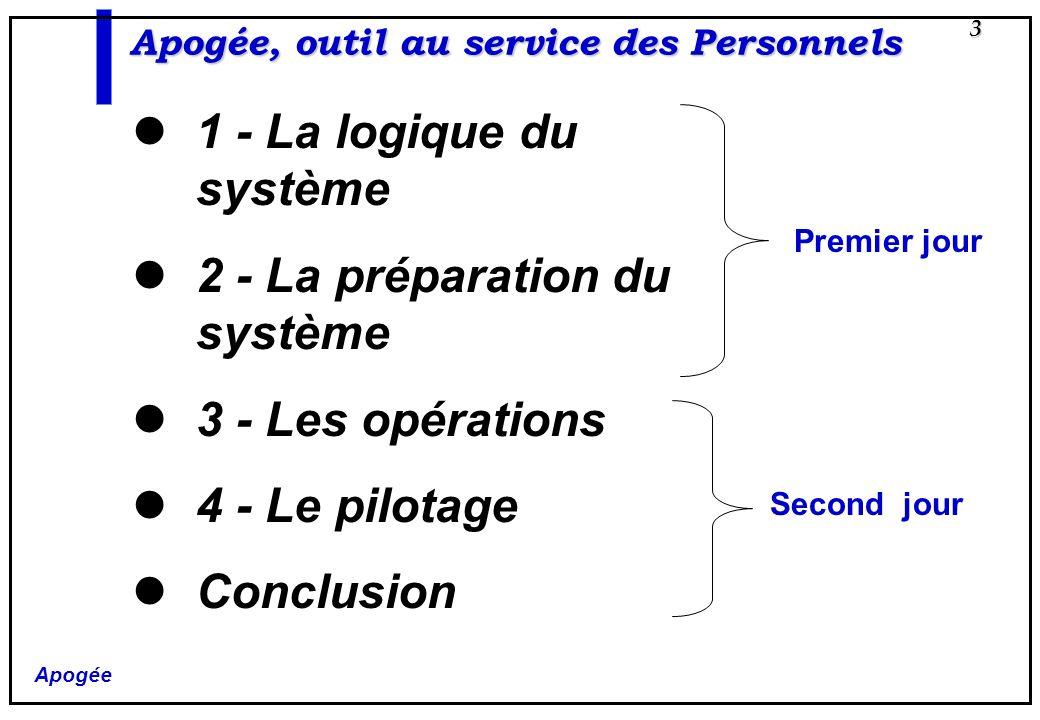2 - La préparation du système