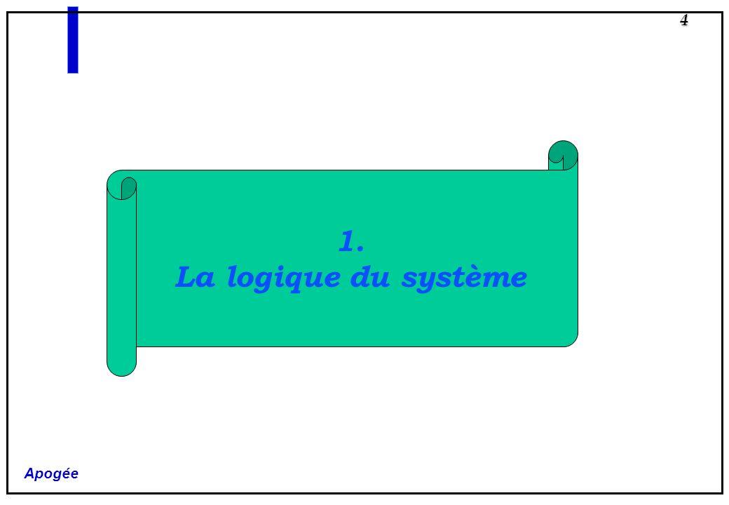 1. La logique du système