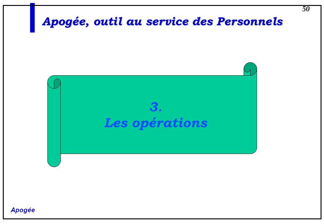 Apogée, outil au service des Personnels