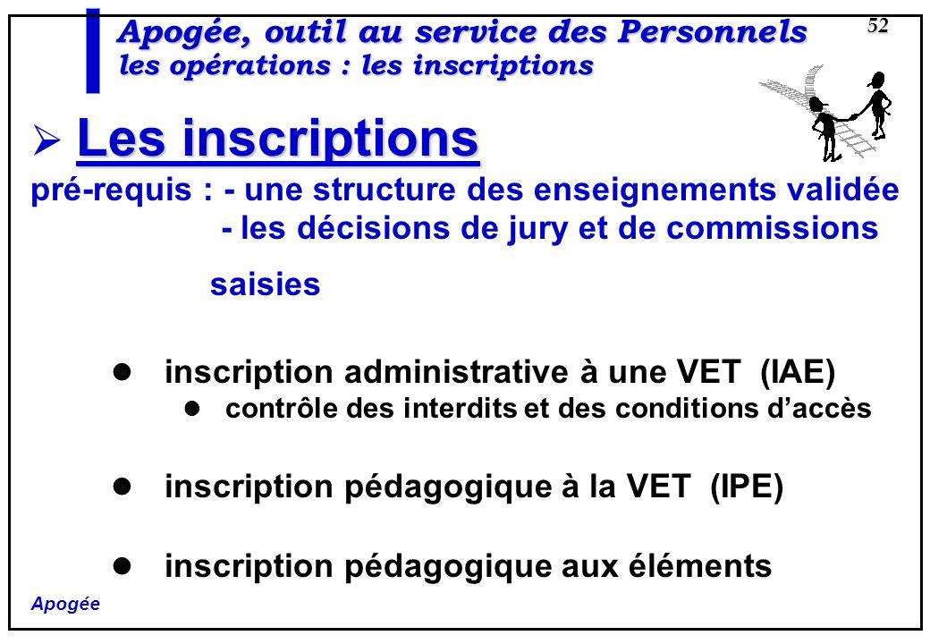Apogée, outil au service des Personnels les opérations : les inscriptions
