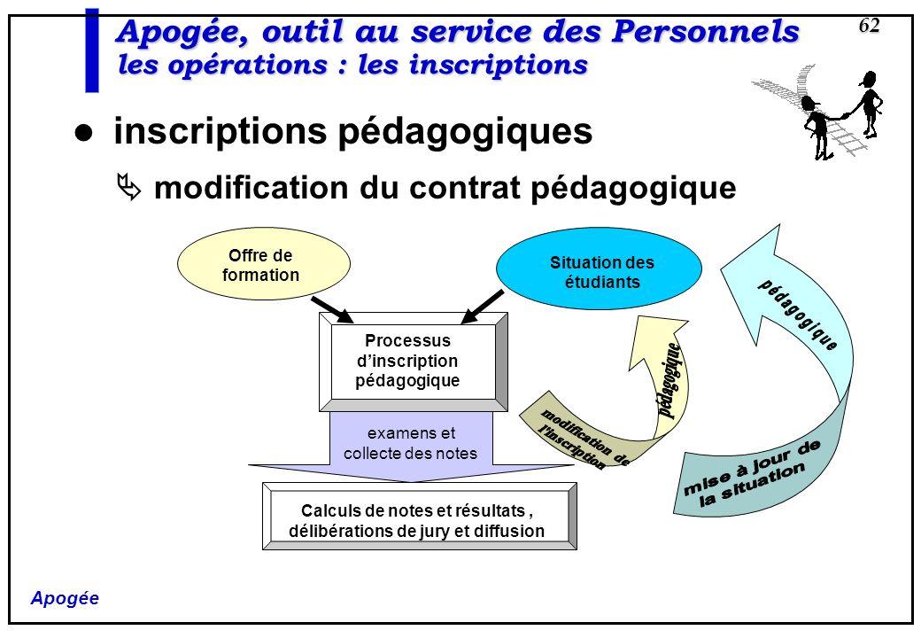inscriptions pédagogiques  modification du contrat pédagogique