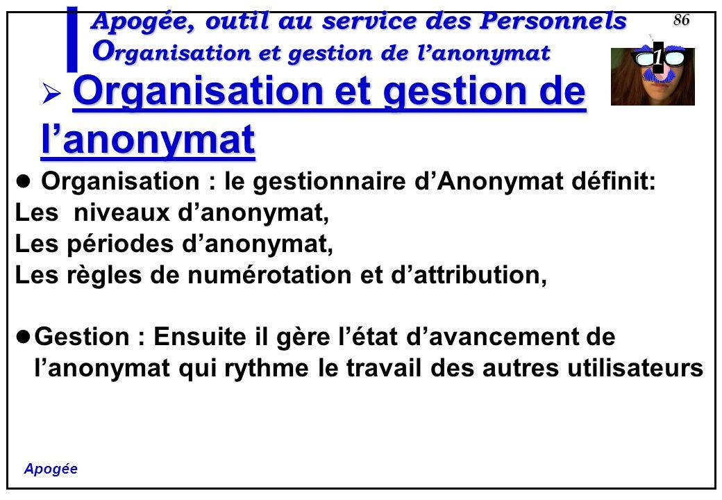  Organisation et gestion de l'anonymat