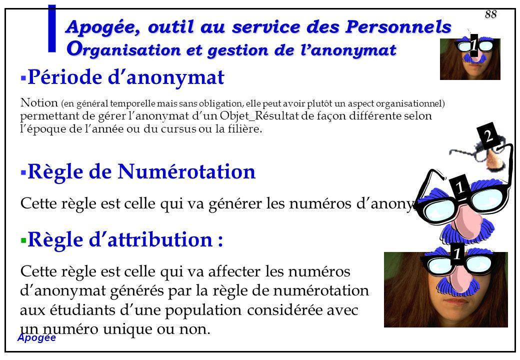 Période d'anonymat Règle de Numérotation Règle d'attribution :