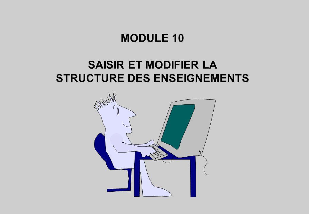 STRUCTURE DES ENSEIGNEMENTS