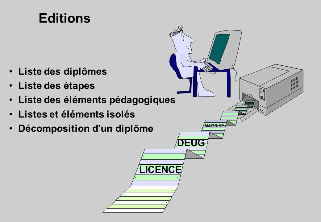 Editions Liste des diplômes Liste des étapes