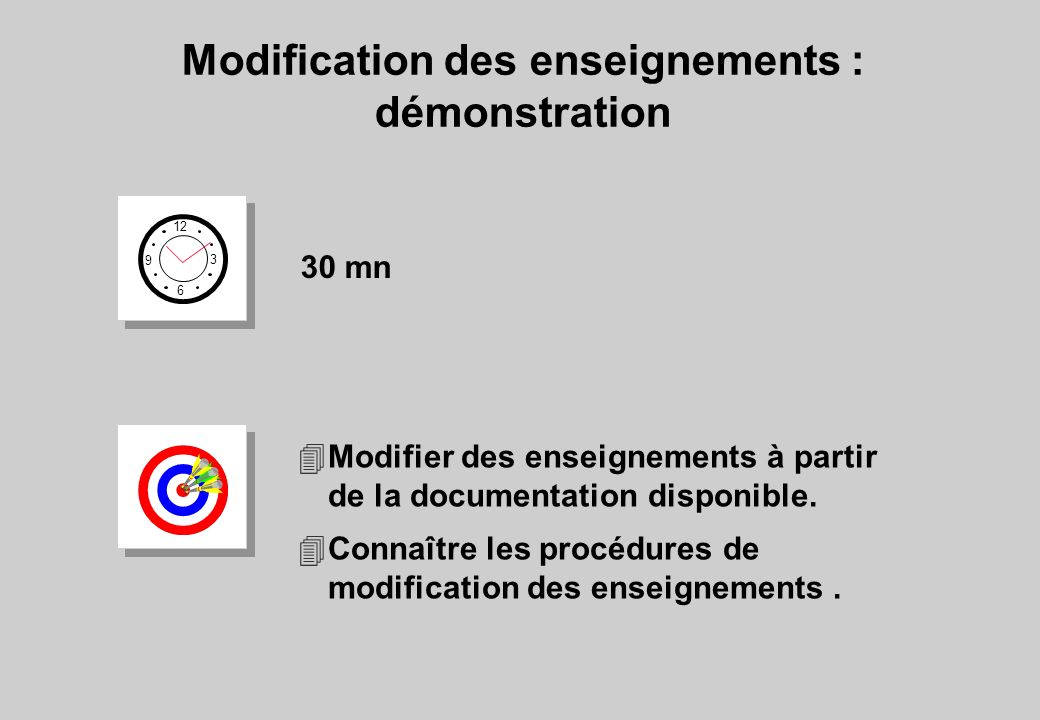 Modification des enseignements :