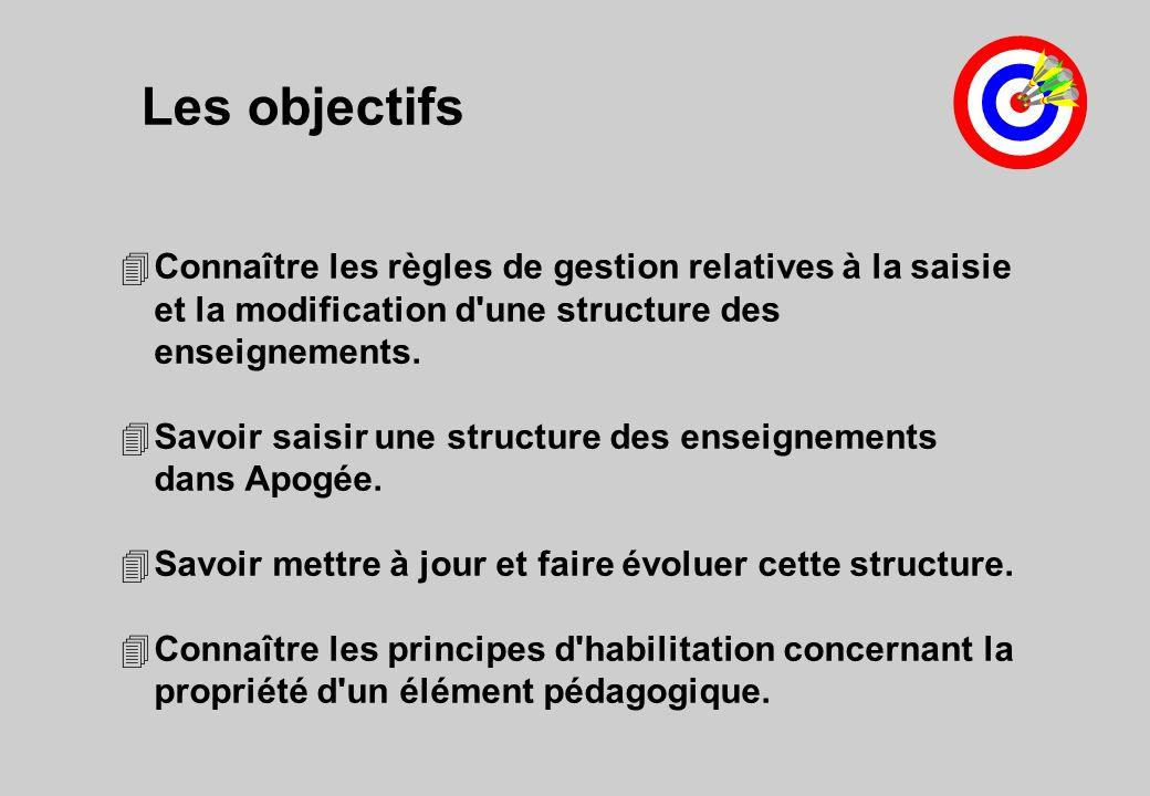 Les objectifs Connaître les règles de gestion relatives à la saisie et la modification d une structure des enseignements.