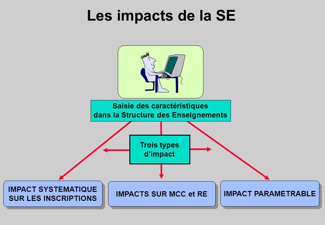 Saisie des caractéristiques dans la Structure des Enseignements