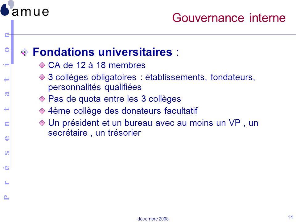 Gouvernance interne Fondations universitaires : CA de 12 à 18 membres