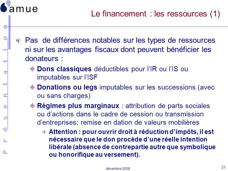 Le financement : les ressources (1)
