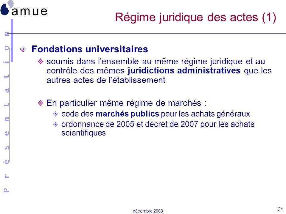 Régime juridique des actes (1)