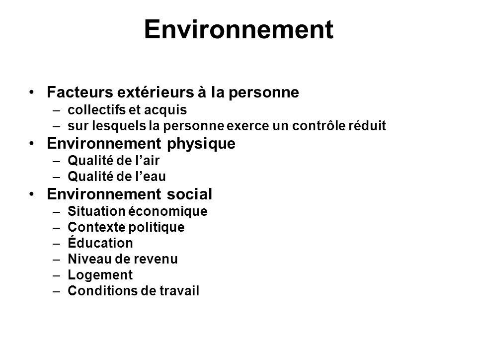 Environnement Facteurs extérieurs à la personne Environnement physique