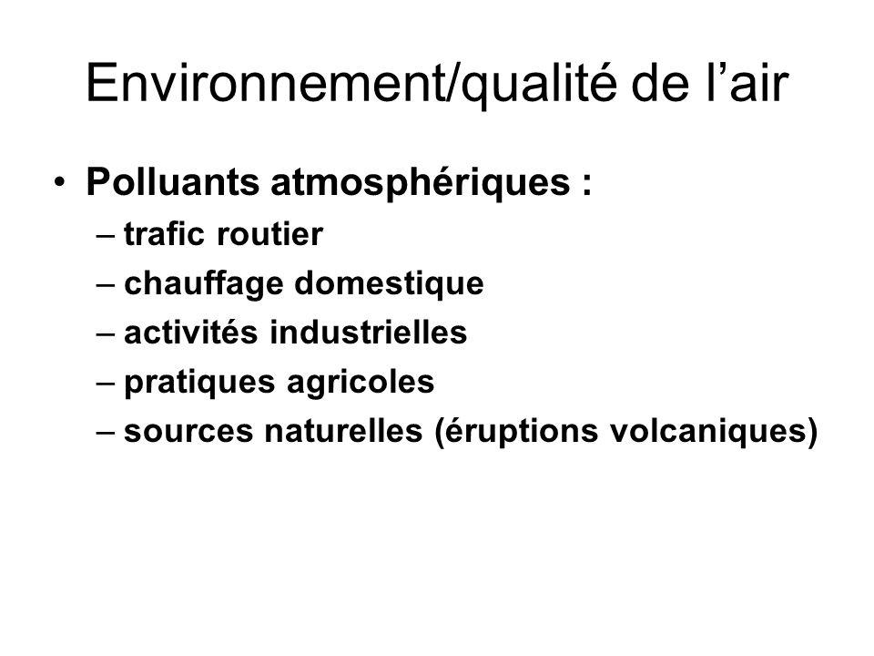 Environnement/qualité de l'air